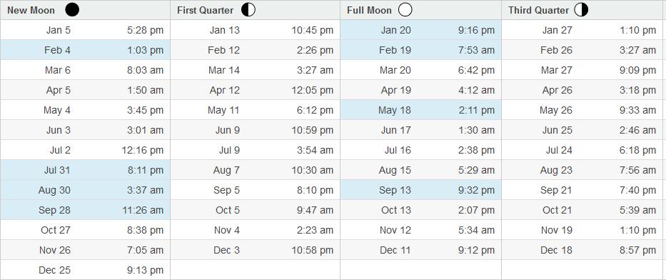 moondates calendar 2019