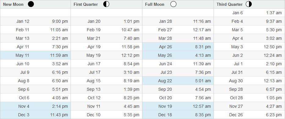 moondates calendar 2021