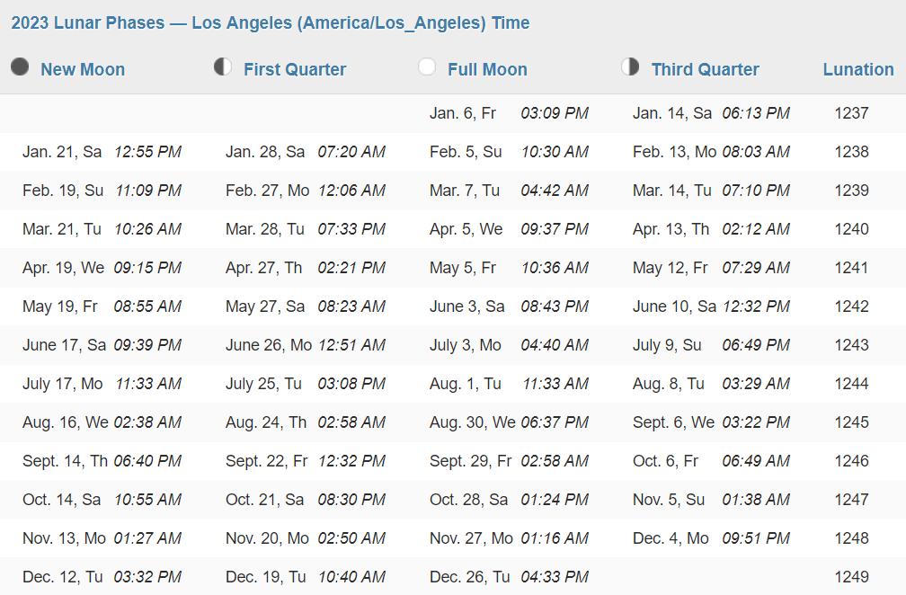 moondates calendar 2023